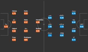 برشلونة vs ريال مايوركا مباشر ، ريال مايوركا ضد برشلونة مشاهدة مباراة برشلونة وريال مايوركا بث مباشر